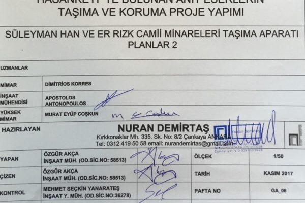 Μελέτη για την απόσπαση και μεταφορά κτιρίου SULEYMAN HAN στην περιοχή Hasankeyf Τουρκία